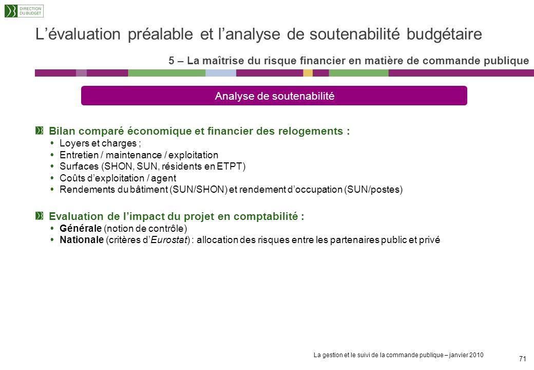 L'évaluation préalable et l'analyse de soutenabilité budgétaire