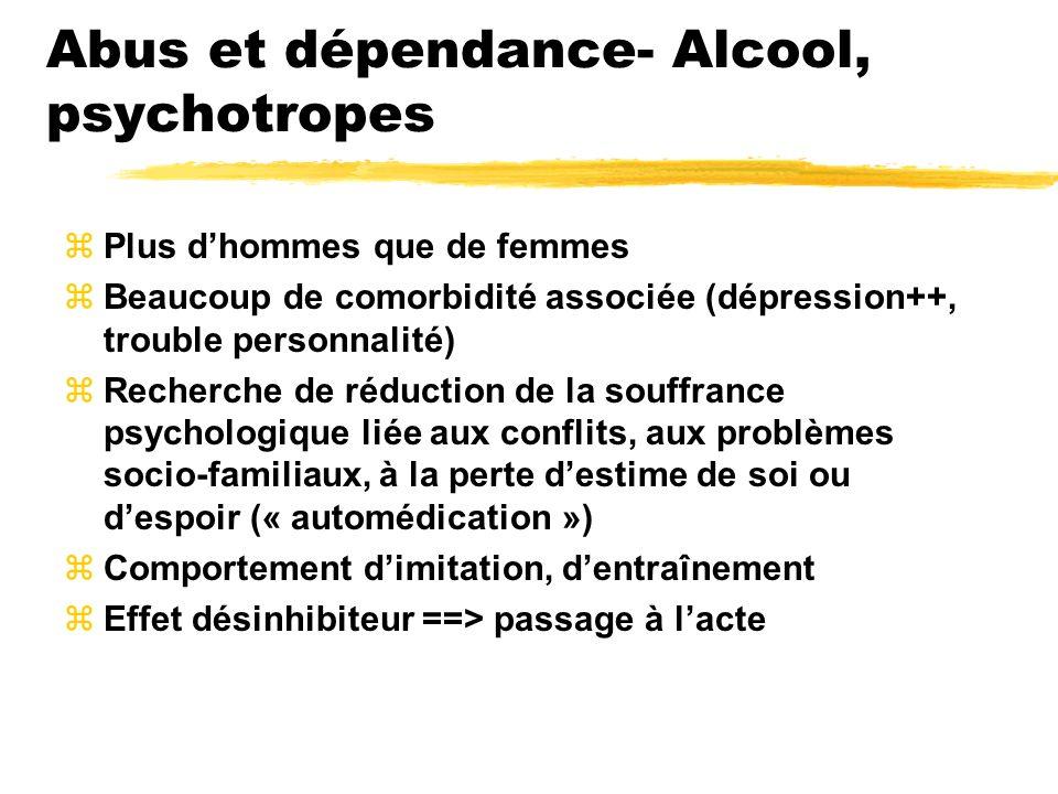 Abus et dépendance- Alcool, psychotropes