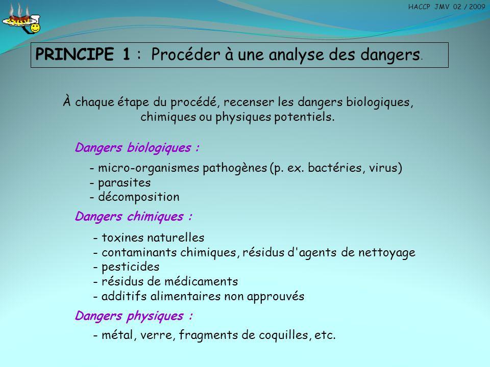 PRINCIPE 1 : Procéder à une analyse des dangers.