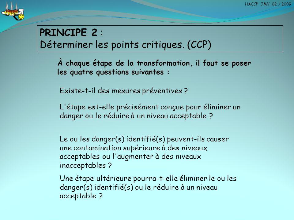 Déterminer les points critiques. (CCP)
