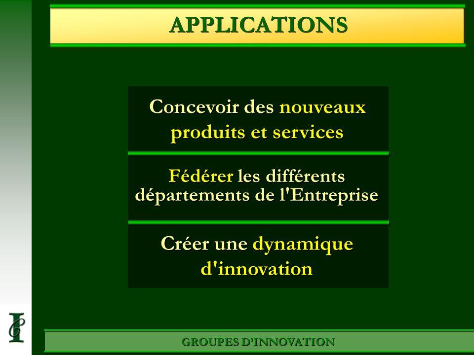 APPLICATIONS Concevoir des nouveaux produits et services