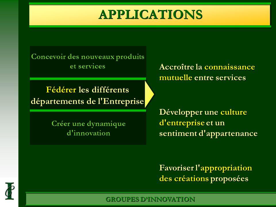 APPLICATIONS Fédérer les différents départements de l Entreprise