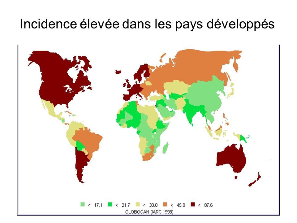 Incidence élevée dans les pays développés