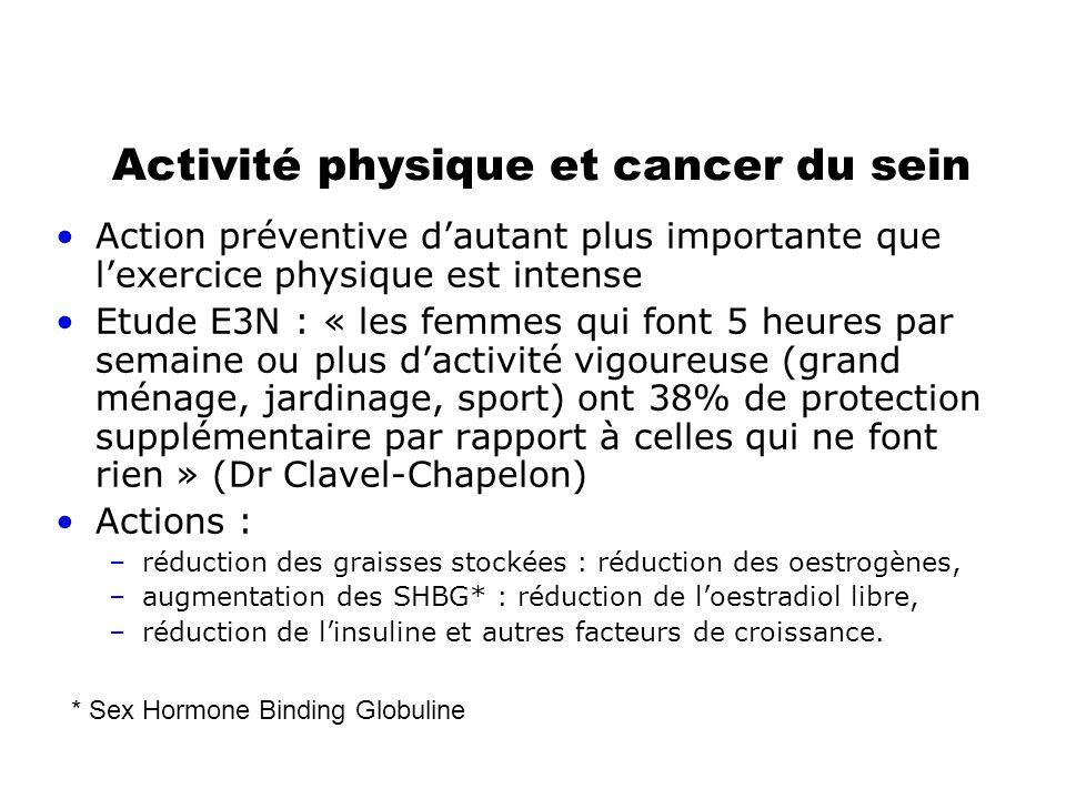 Activité physique et cancer du sein