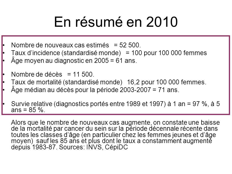 En résumé en 2010 Nombre de nouveaux cas estimés = 52 500.