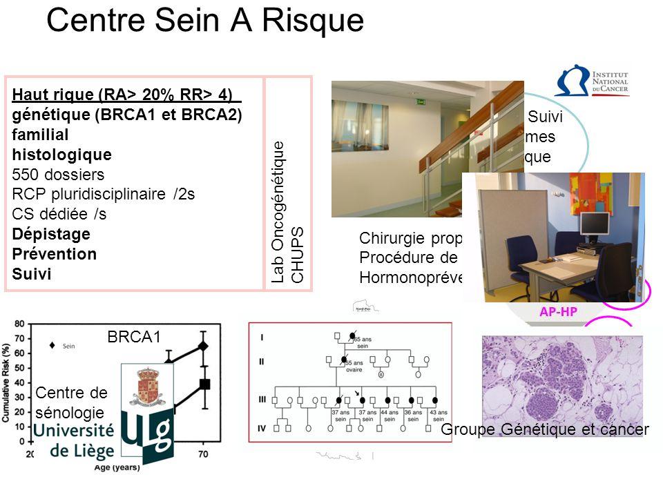 Centre Sein A Risque Haut rique (RA> 20% RR> 4)
