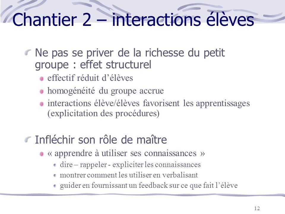 Chantier 2 – interactions élèves