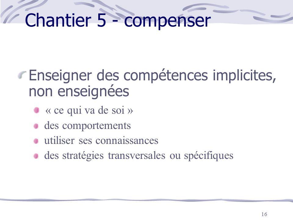Chantier 5 - compenser Enseigner des compétences implicites, non enseignées. « ce qui va de soi » des comportements.