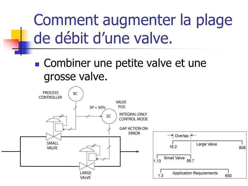 Comment augmenter la plage de débit d'une valve.