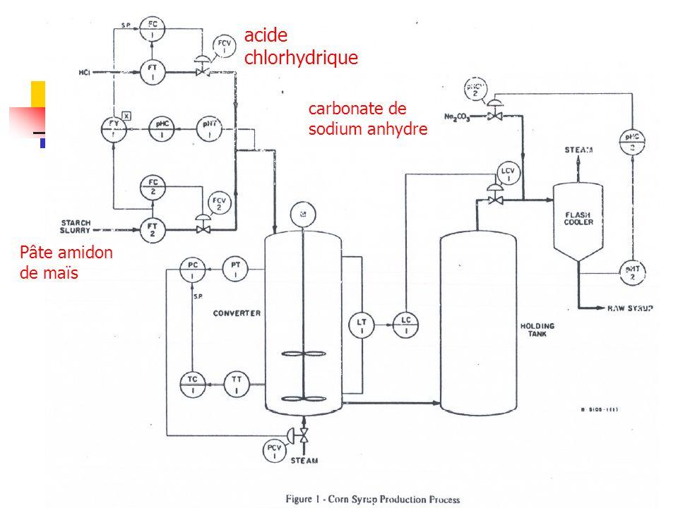 acide chlorhydrique carbonate de sodium anhydre Pâte amidon de maïs
