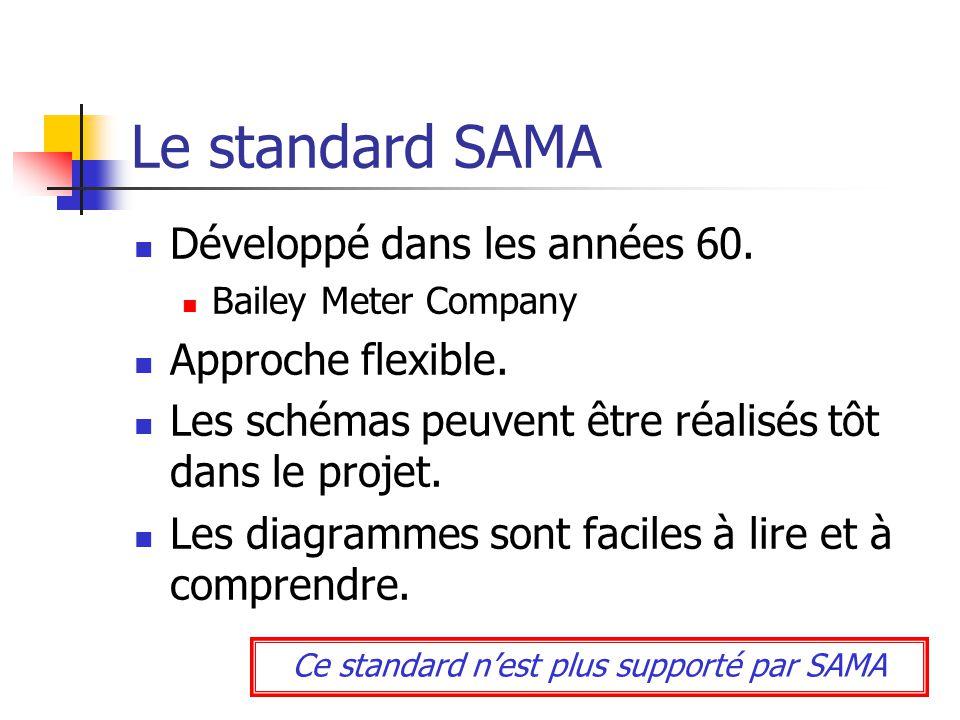 Ce standard n'est plus supporté par SAMA