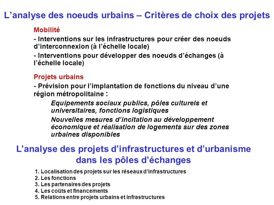 L'analyse des noeuds urbains – Critères de choix des projets