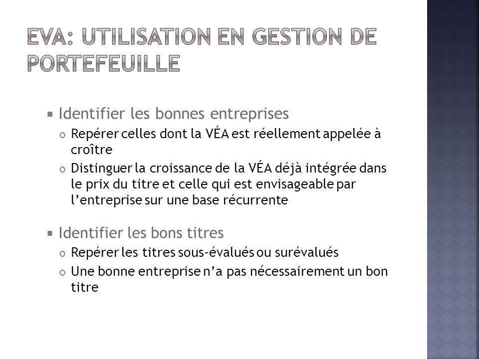 EVA: Utilisation en gestion de portefeuille