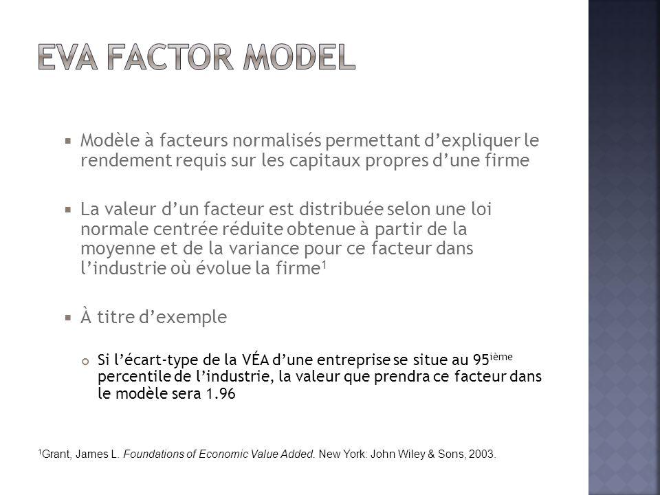 EVA Factor model Modèle à facteurs normalisés permettant d'expliquer le rendement requis sur les capitaux propres d'une firme.
