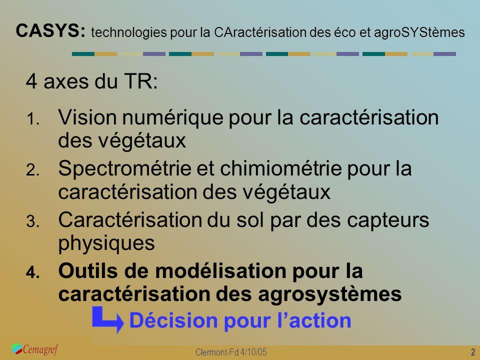 CASYS: technologies pour la CAractérisation des éco et agroSYStèmes