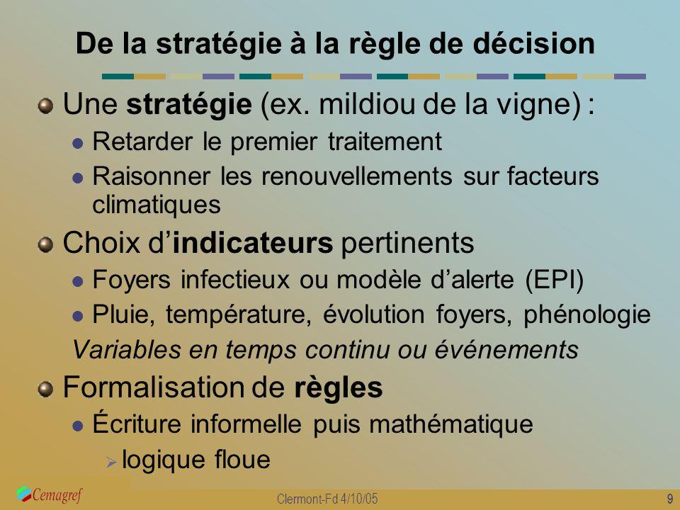 De la stratégie à la règle de décision