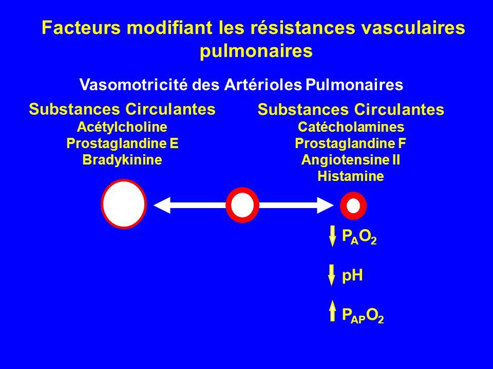 Facteurs modifiant les résistances vasculaires Substances Circulantes