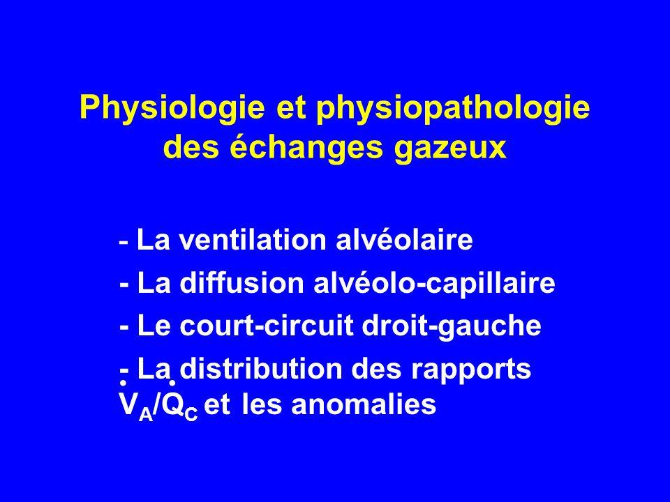 Physiologie et physiopathologie des échanges gazeux