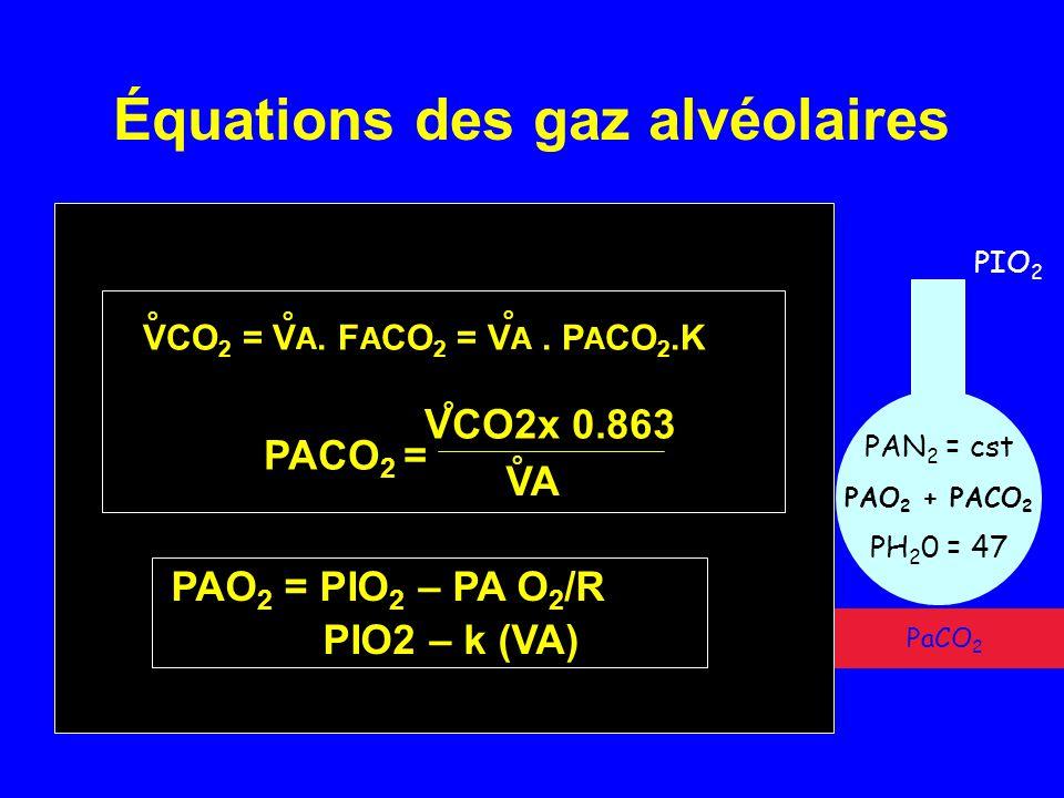 Équations des gaz alvéolaires