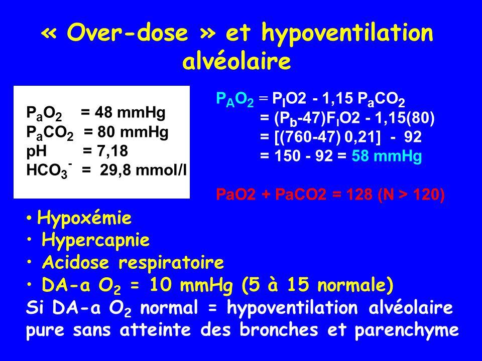 « Over-dose » et hypoventilation alvéolaire