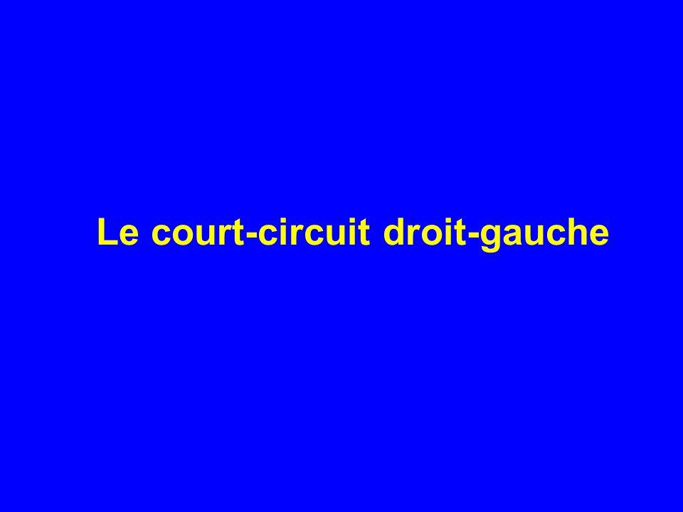 Le court-circuit droit-gauche