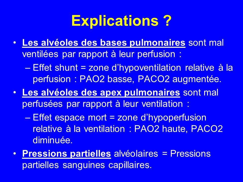 Explications Les alvéoles des bases pulmonaires sont mal ventilées par rapport à leur perfusion :