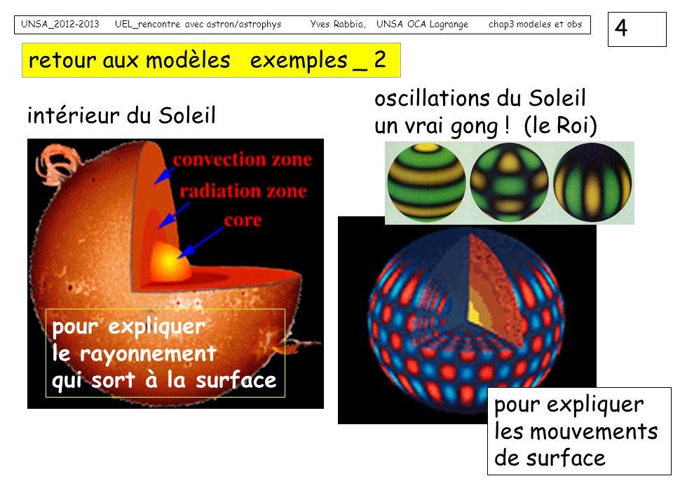 retour aux modèles exemples _ 2