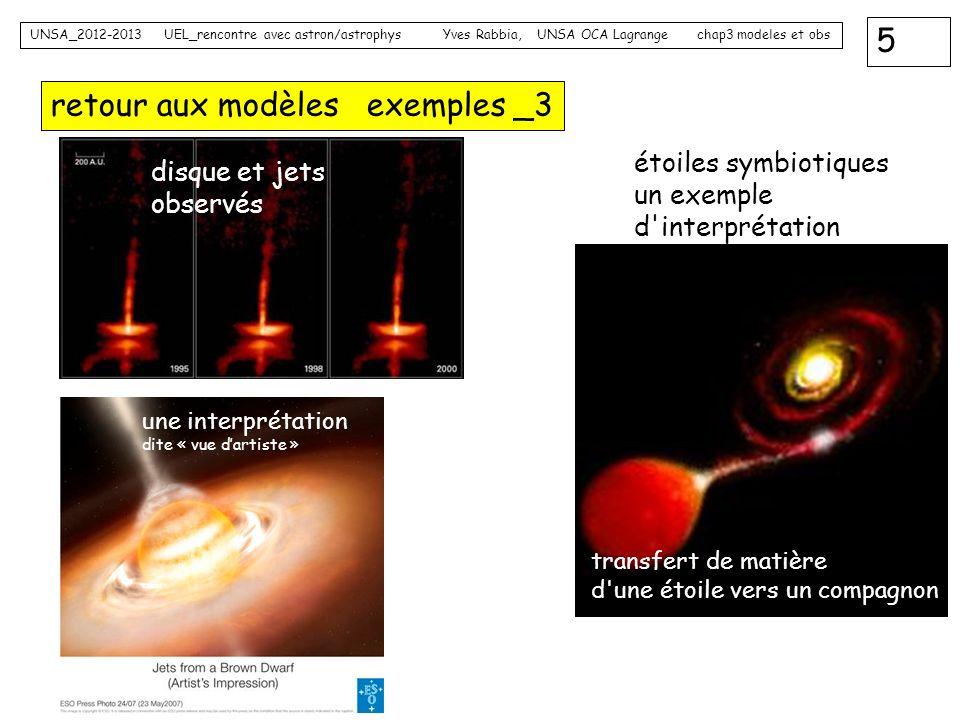 retour aux modèles exemples _3