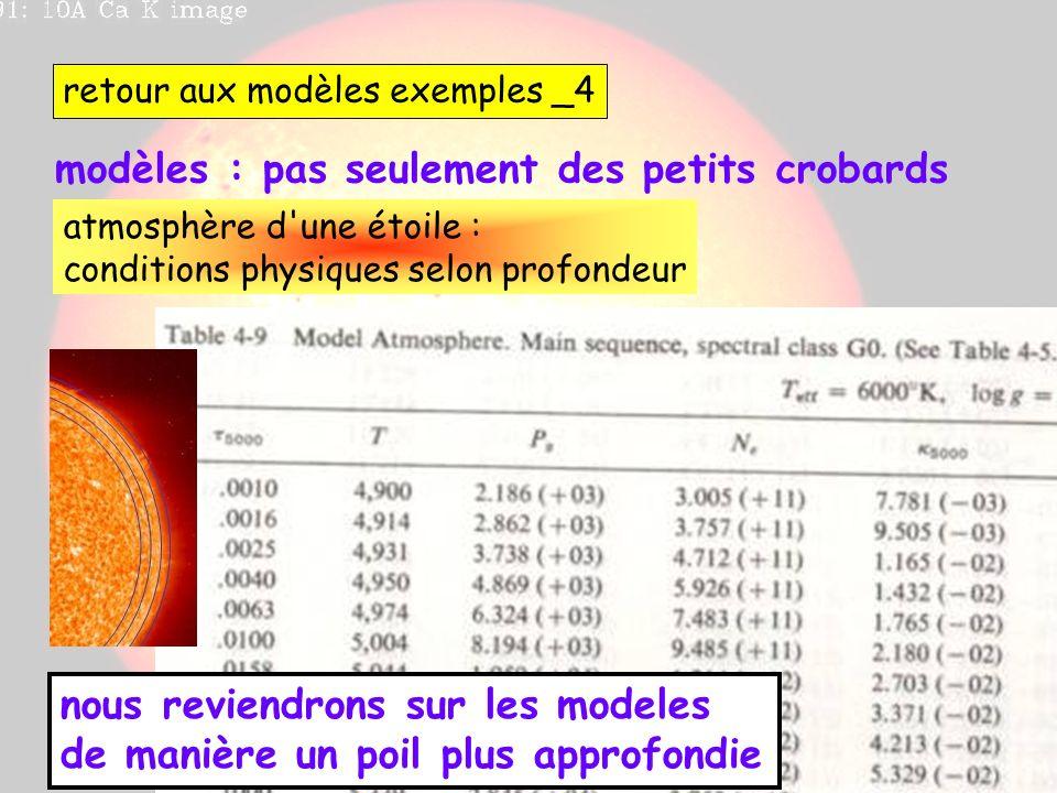 retour aux modèles exemples _4