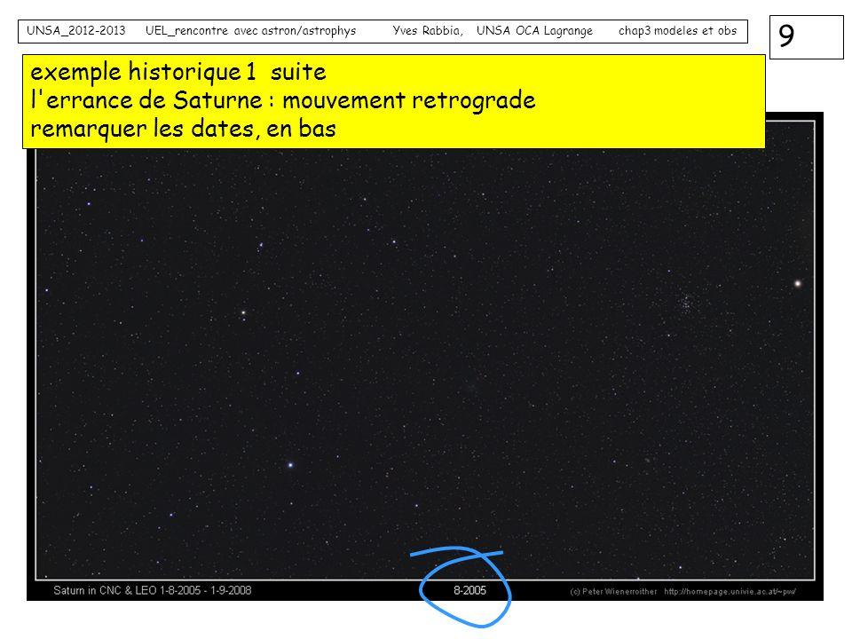 exemple historique 1 suite l errance de Saturne : mouvement retrograde remarquer les dates, en bas