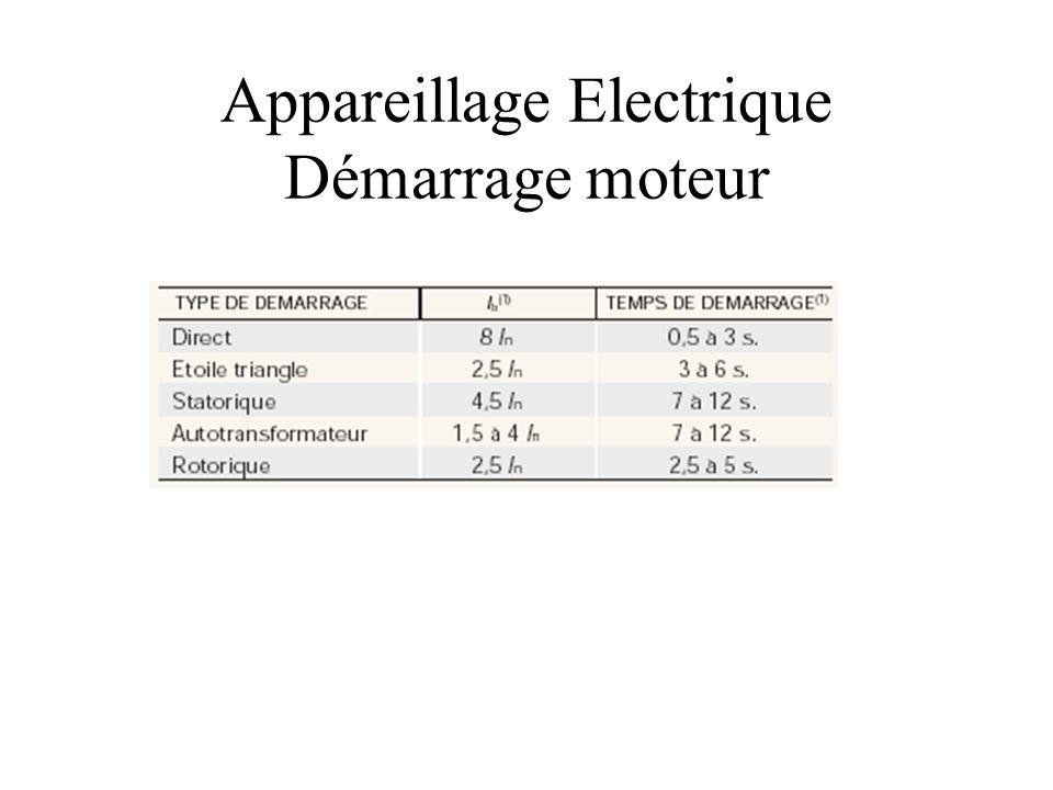 Appareillage Electrique Démarrage moteur