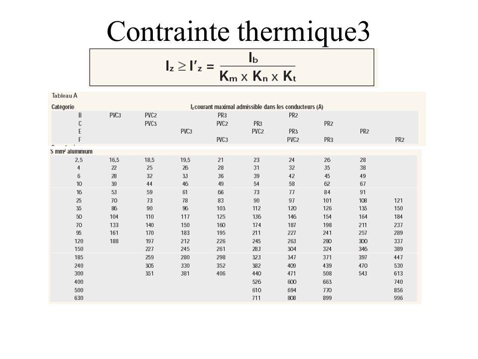 Contrainte thermique3