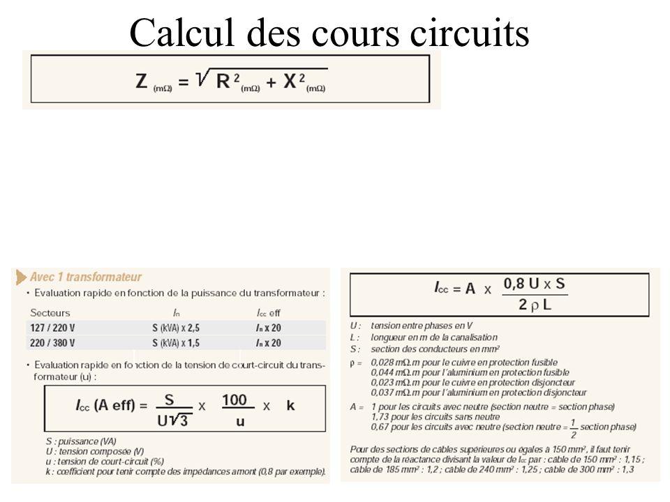Calcul des cours circuits