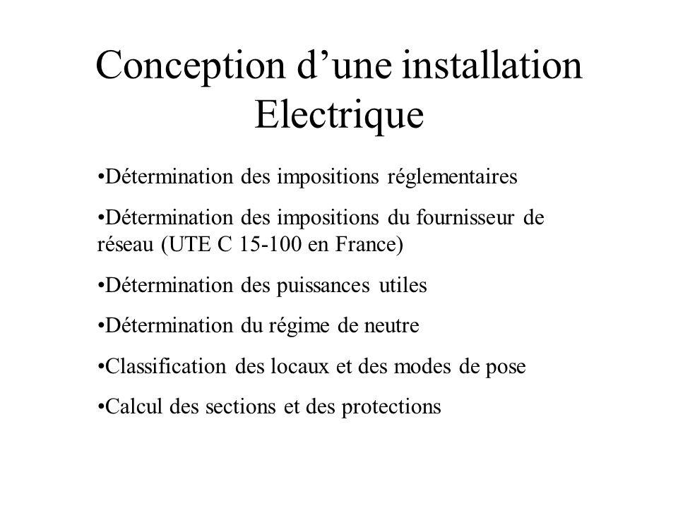 Conception d'une installation Electrique