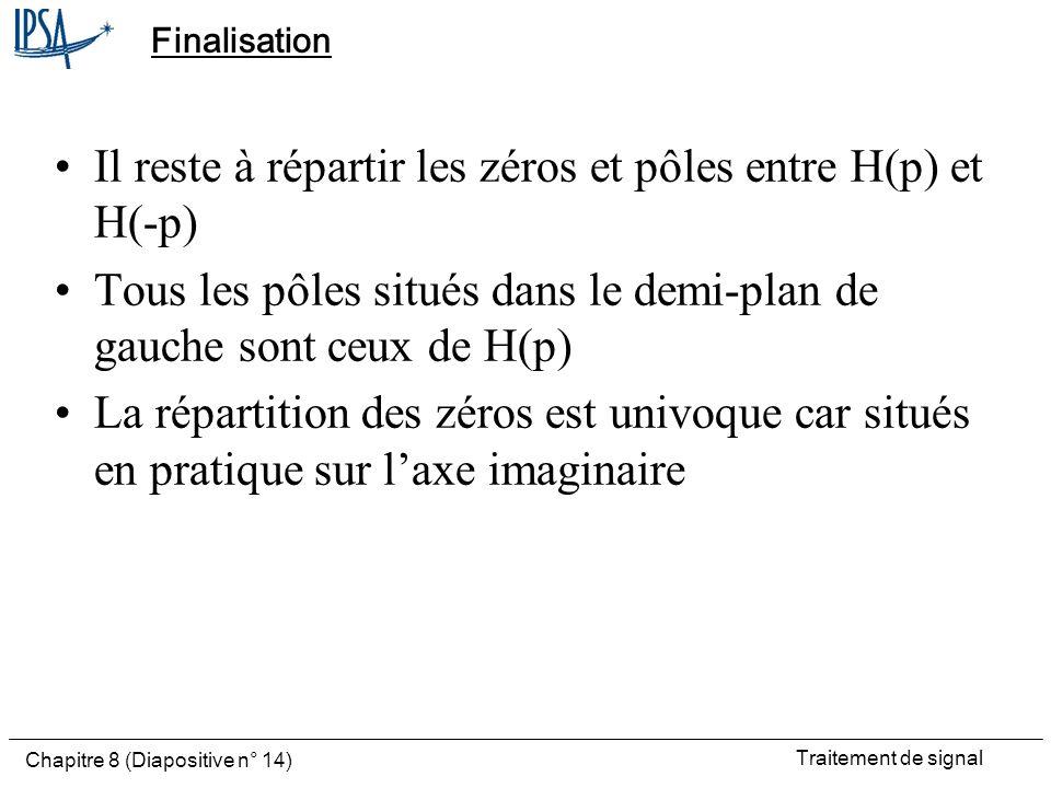 Il reste à répartir les zéros et pôles entre H(p) et H(-p)
