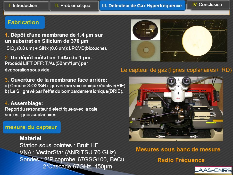 III. Détecteur de Gaz Hyperfréquence