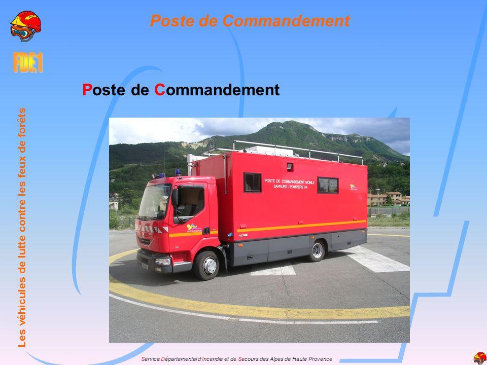 Poste de Commandement Poste de Commandement