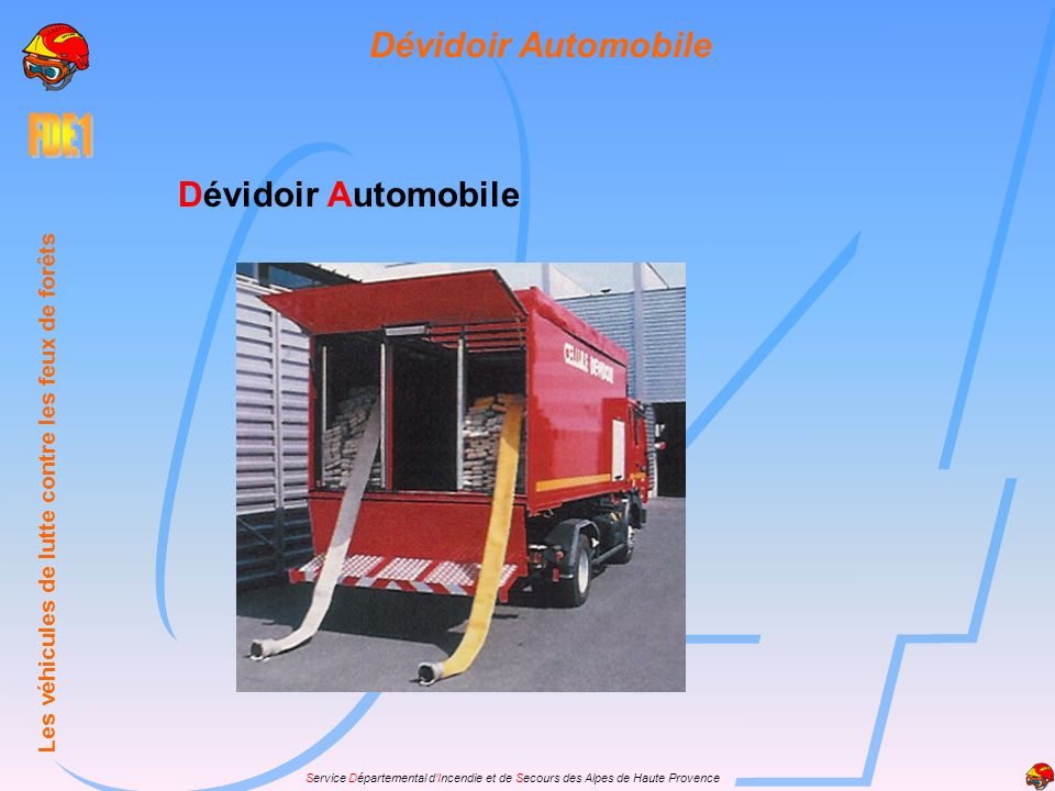Dévidoir Automobile Dévidoir Automobile