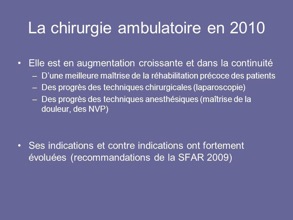 La chirurgie ambulatoire en 2010