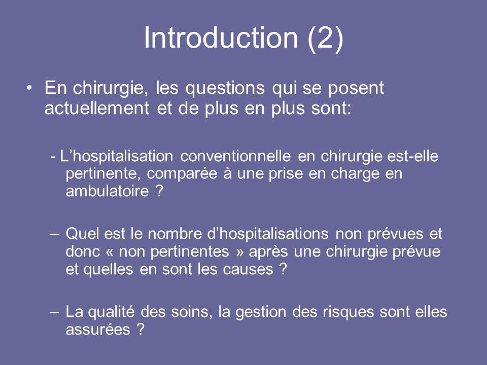 Introduction (2)En chirurgie, les questions qui se posent actuellement et de plus en plus sont:
