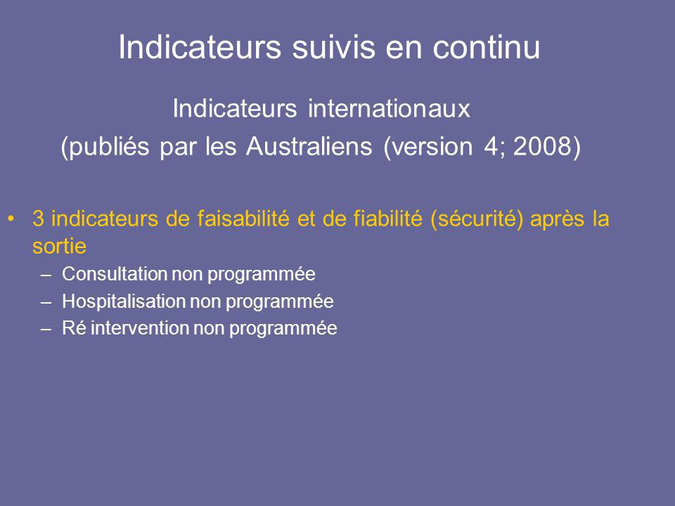 Indicateurs suivis en continu