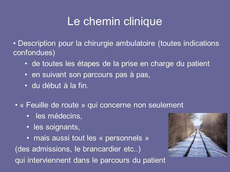 Le chemin cliniqueDescription pour la chirurgie ambulatoire (toutes indications confondues) de toutes les étapes de la prise en charge du patient.