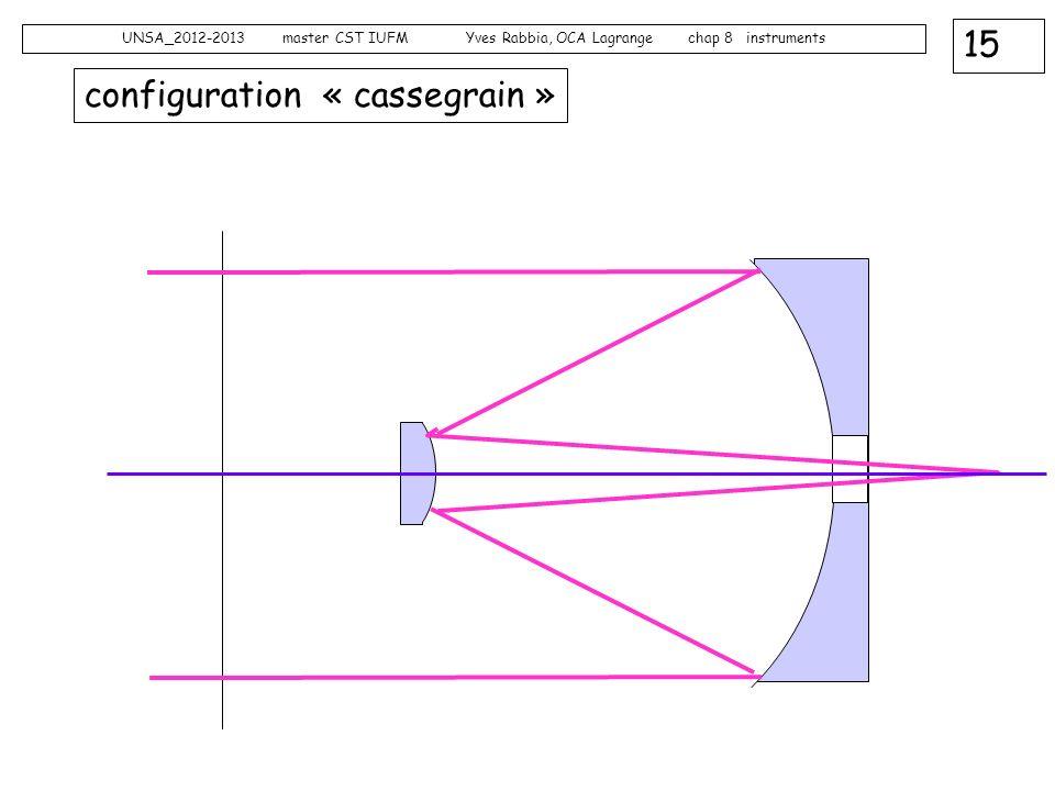 configuration « cassegrain »