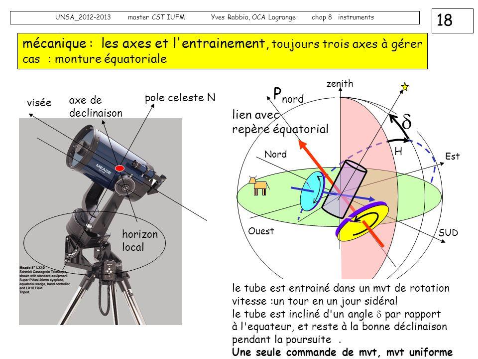 mécanique : les axes et l entrainement, toujours trois axes à gérer cas : monture équatoriale