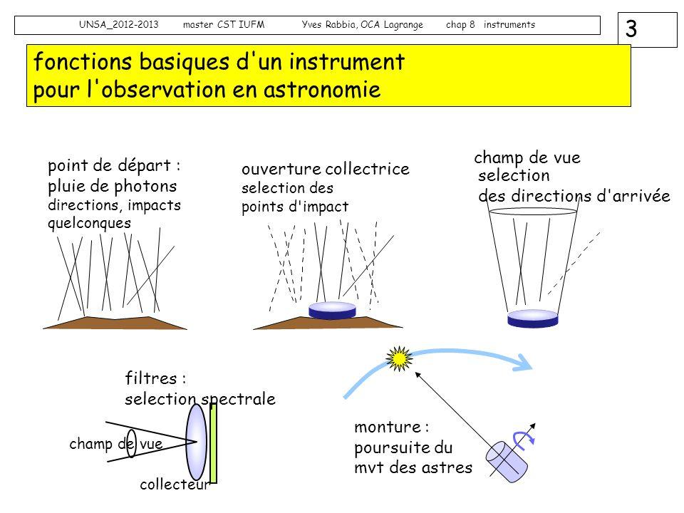 fonctions basiques d un instrument pour l observation en astronomie