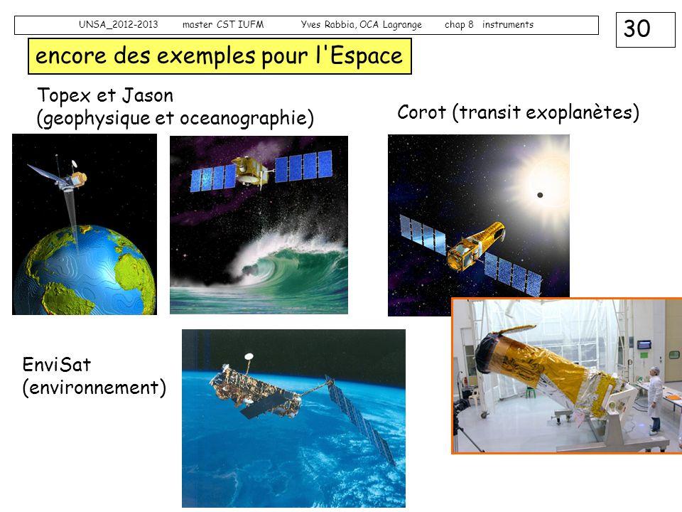encore des exemples pour l Espace