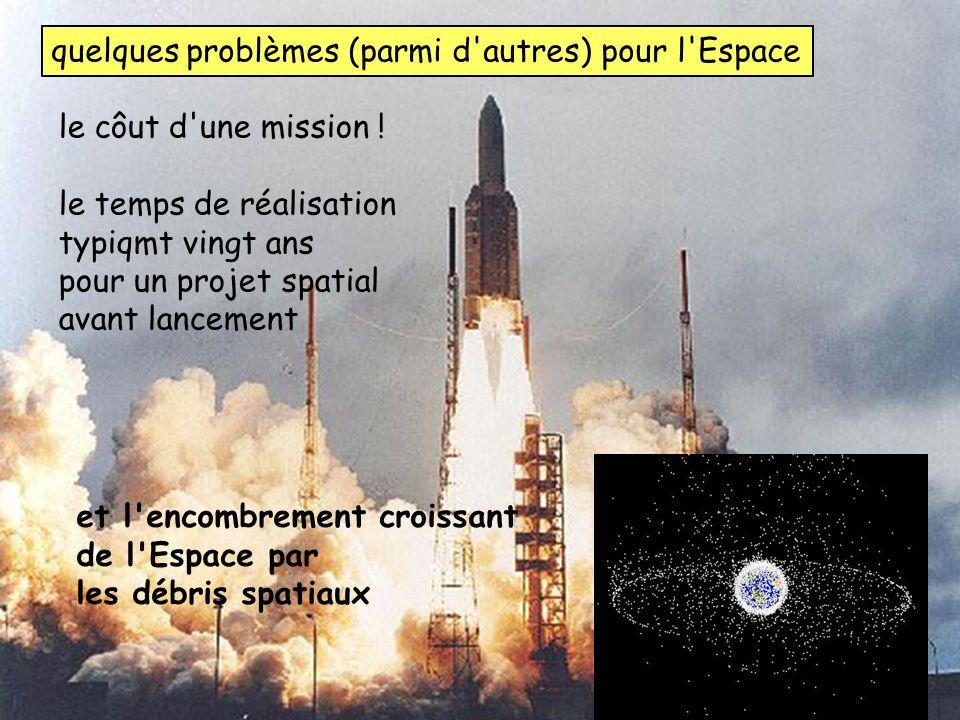 quelques problèmes (parmi d autres) pour l Espace