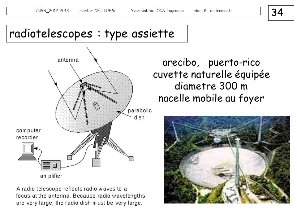radiotelescopes : type assiette