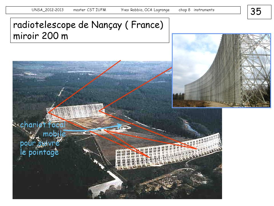radiotelescope de Nançay ( France) miroir 200 m