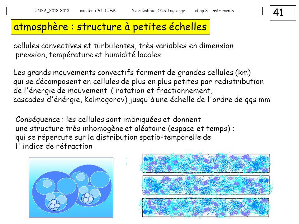atmosphère : structure à petites échelles